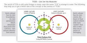 understanding-tcks